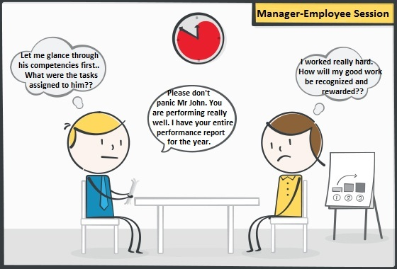 manager-employee session