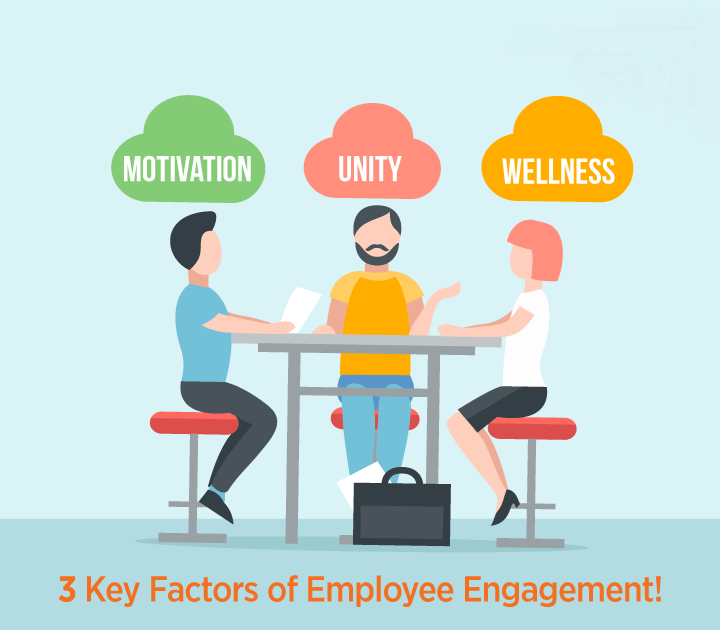 employee engagement12