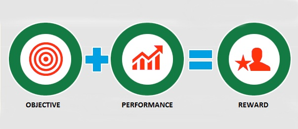 a journal article review of 'performance reward Human resource management review | the human resource management review is a quarterly journal devoted to the publication of scholarly conceptual/theoretical articles pertaining to human resource.