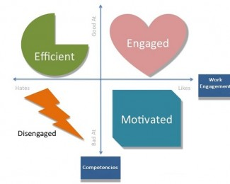 employee engagement_9_paint_size