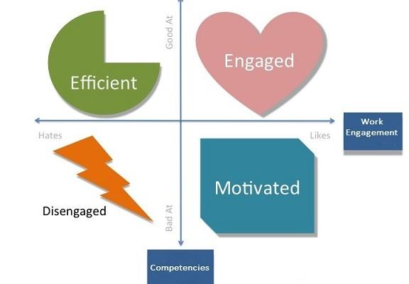 employee engagement_9_paint_size