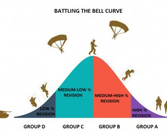 bell curve14_adobe_paint