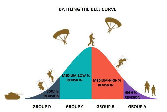 excerpts from an interview with makarand khatavkar   hrkatha on  u201cdoing away with the bell curve
