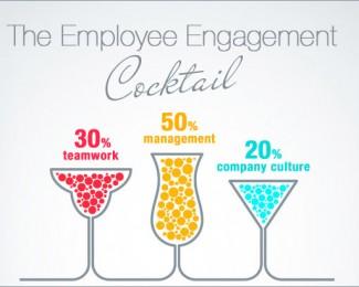 employee engagement10