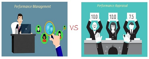 Image result for management appraisal